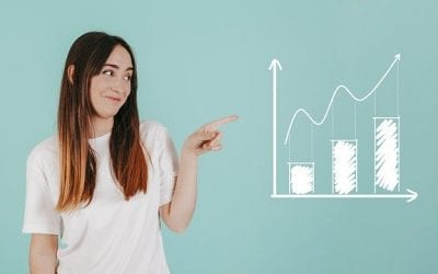How Do You Determine Marketing Spend from a Marketing Investment?